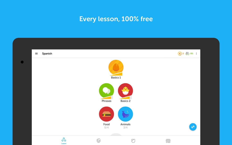 Ingilizce öğrenmek Için En Iyi 5 Uygulama