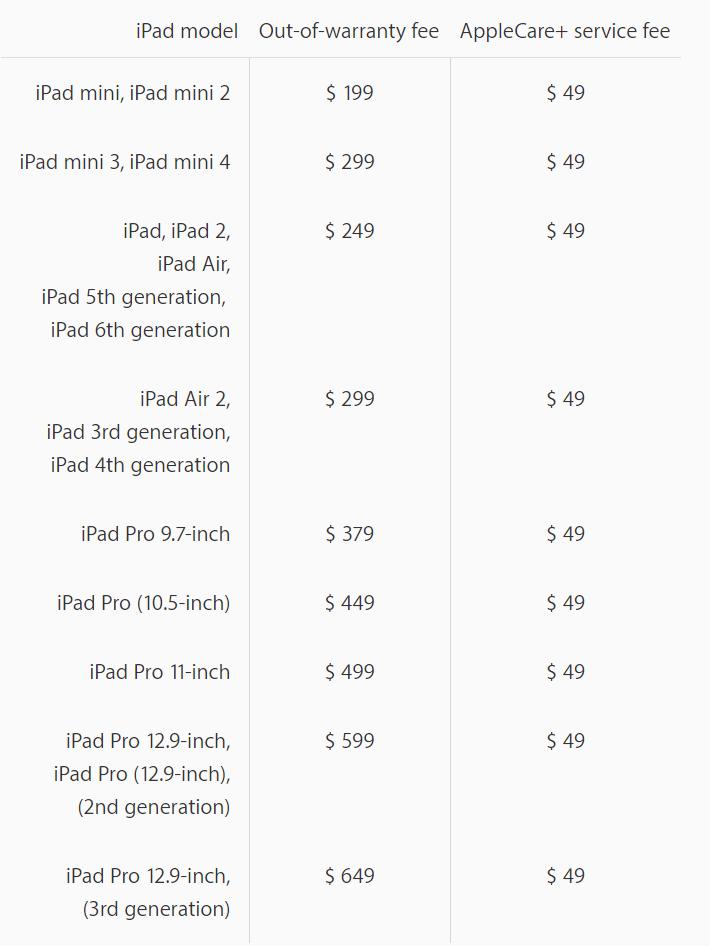 Yeni iPad Pro servis ücreti