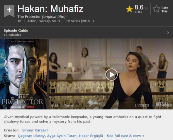 Hakan: Muhafız IMDb puanı nasıl?